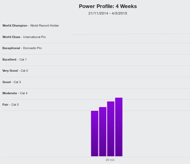 20 min power improving (Mar)